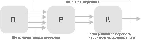 2-min-укр